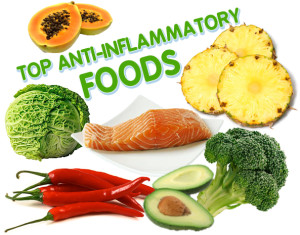 Top-Anti-Inflammatory-Foods
